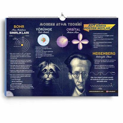 AYT Kimya Poster Notlar resmi