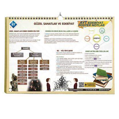 AYT Edebiyat Poster Notlar resmi